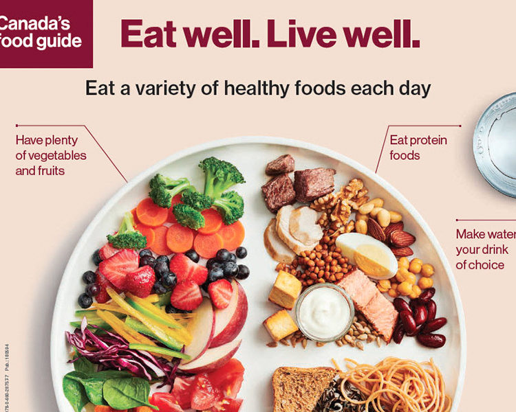 The New Canada Food Guide and Dental Health